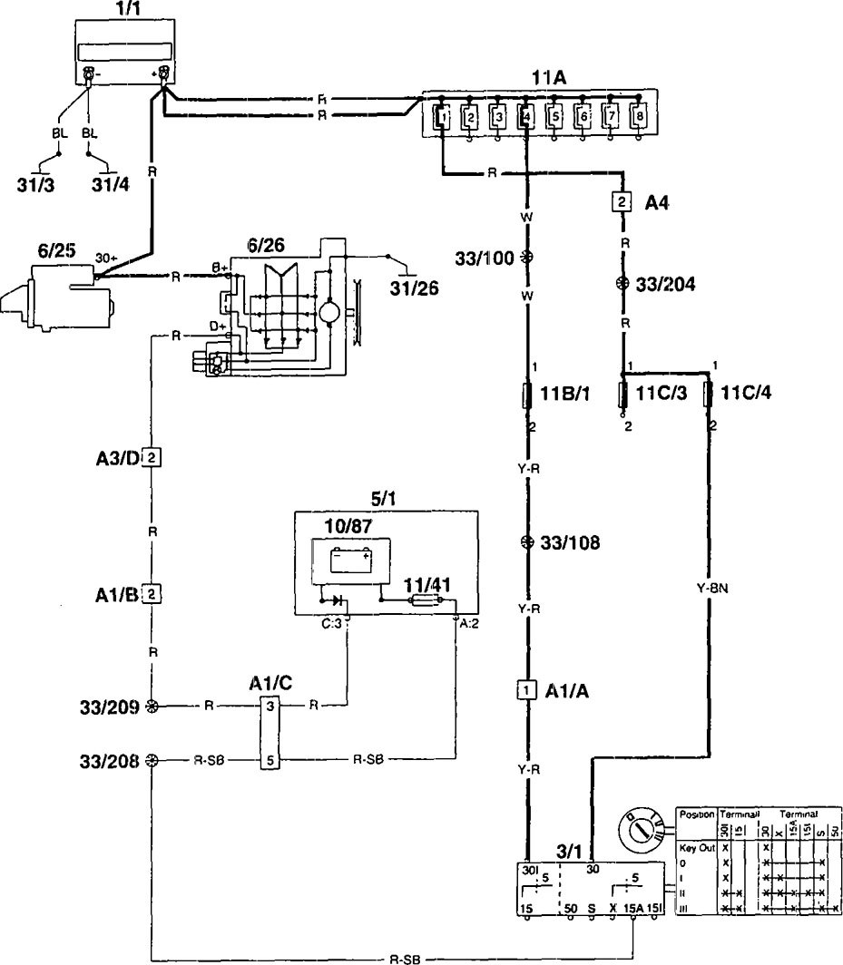 volvo 960 wiring diagram charging system 1 1995 volvo 960 (1995) wiring diagrams charging system carknowledge Volvo Semi Truck Wiring Diagram at fashall.co