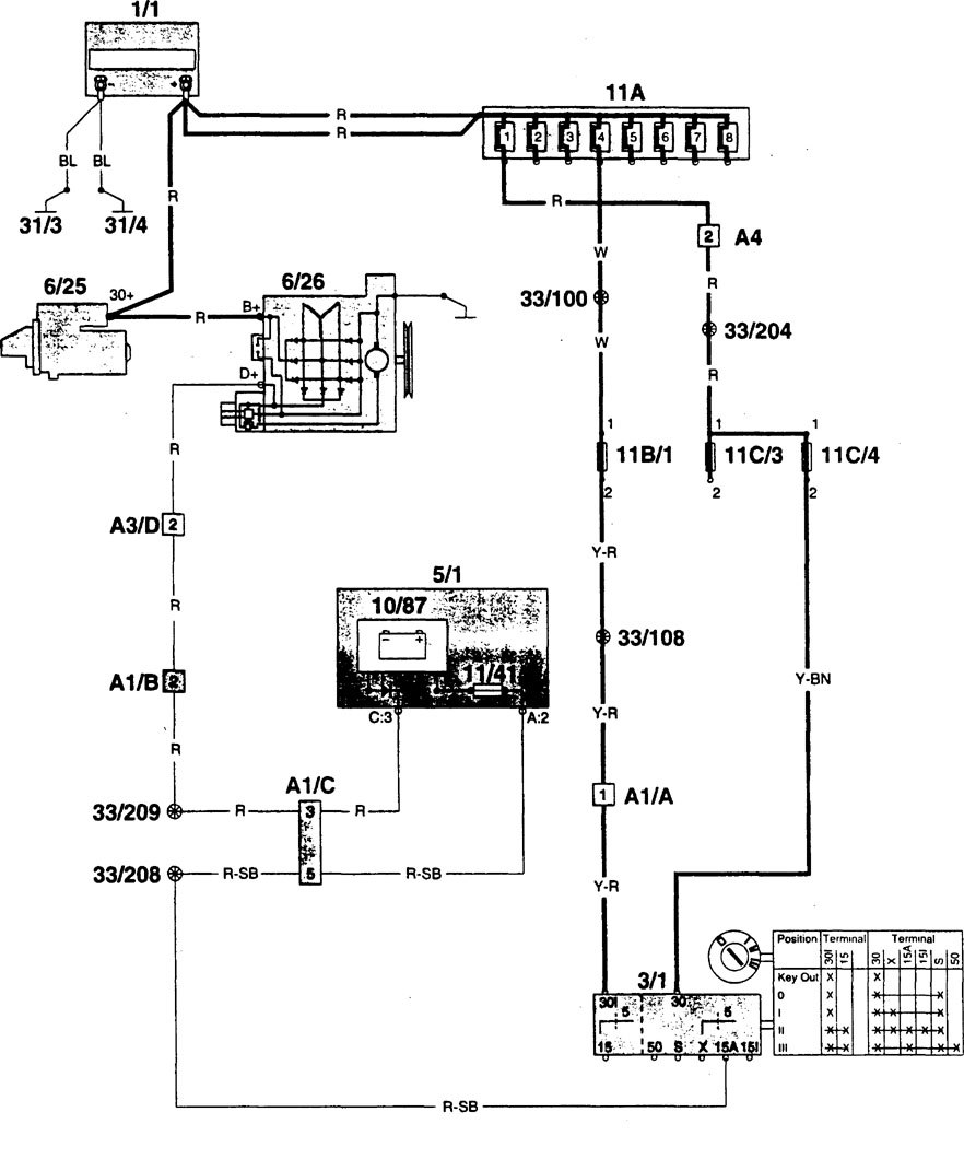 Wiring Diagram Volvo 960 : Volvo  wiring diagrams charging system
