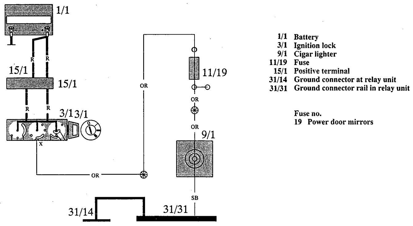 1992 Subaru Svx Engine Compartment Headlights System Wiring Diagrams