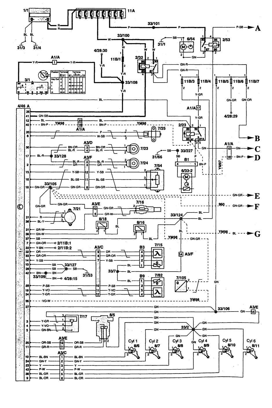 1995 Volvo 940 Wiring Diagram 960 Electrical System And 1992 Simple Diagram1995 Engine