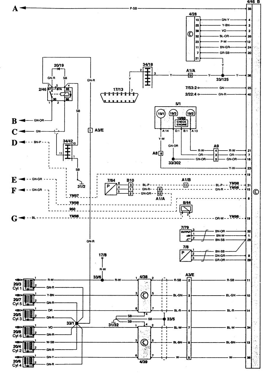 Volvo 1995 Radio Wiring Diagram Guide And Troubleshooting Of S40 960 Diagrams Fuel Controls 2009 2004 Xc90
