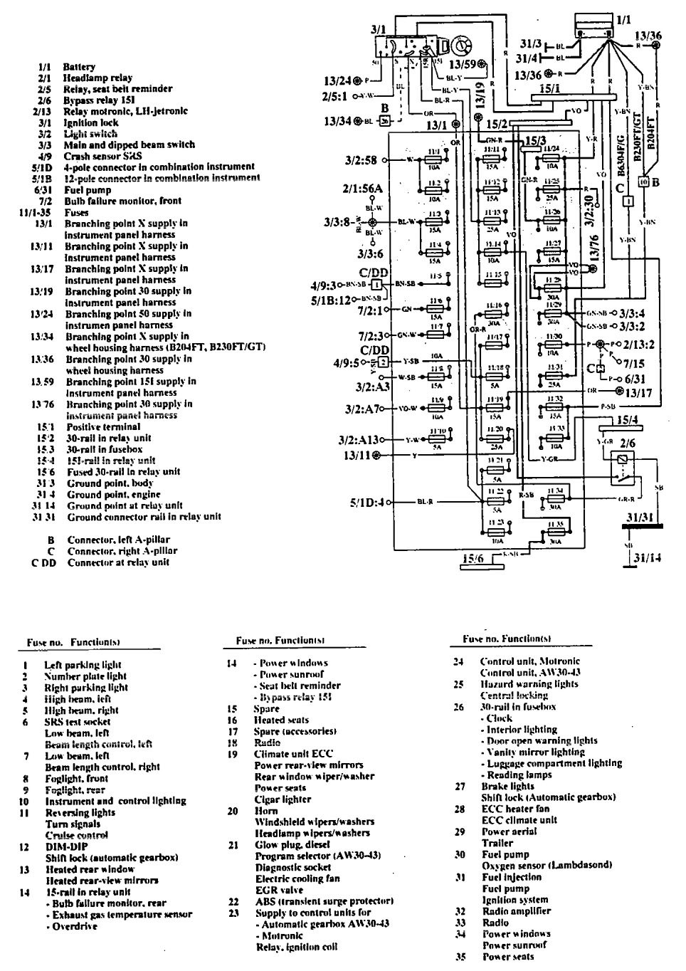 volvo 960  1992 - 1994  - wiring diagrams