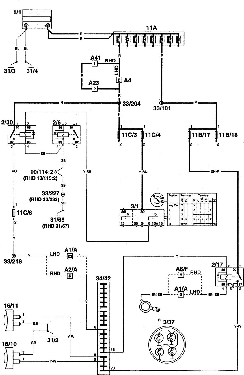 volvo 960  1995  - wiring diagrams - horn