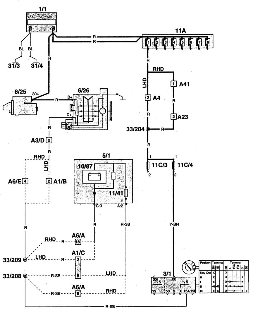 Volvo 960  1995  - Wiring Diagrams - Ignition