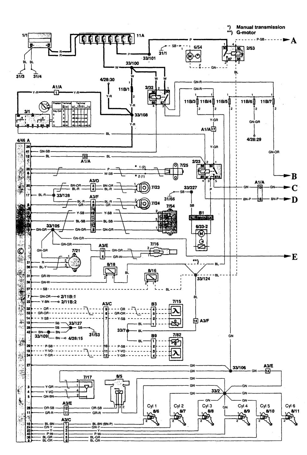 DIAGRAM] 1995 Volvo 960 Radio Wiring Diagram FULL Version HD Quality Wiring  Diagram - OUTLETDIAGRAM.ITALIARESIDENCE.IT | Volvo 960 Wiring Diagram |  | Diagram Database