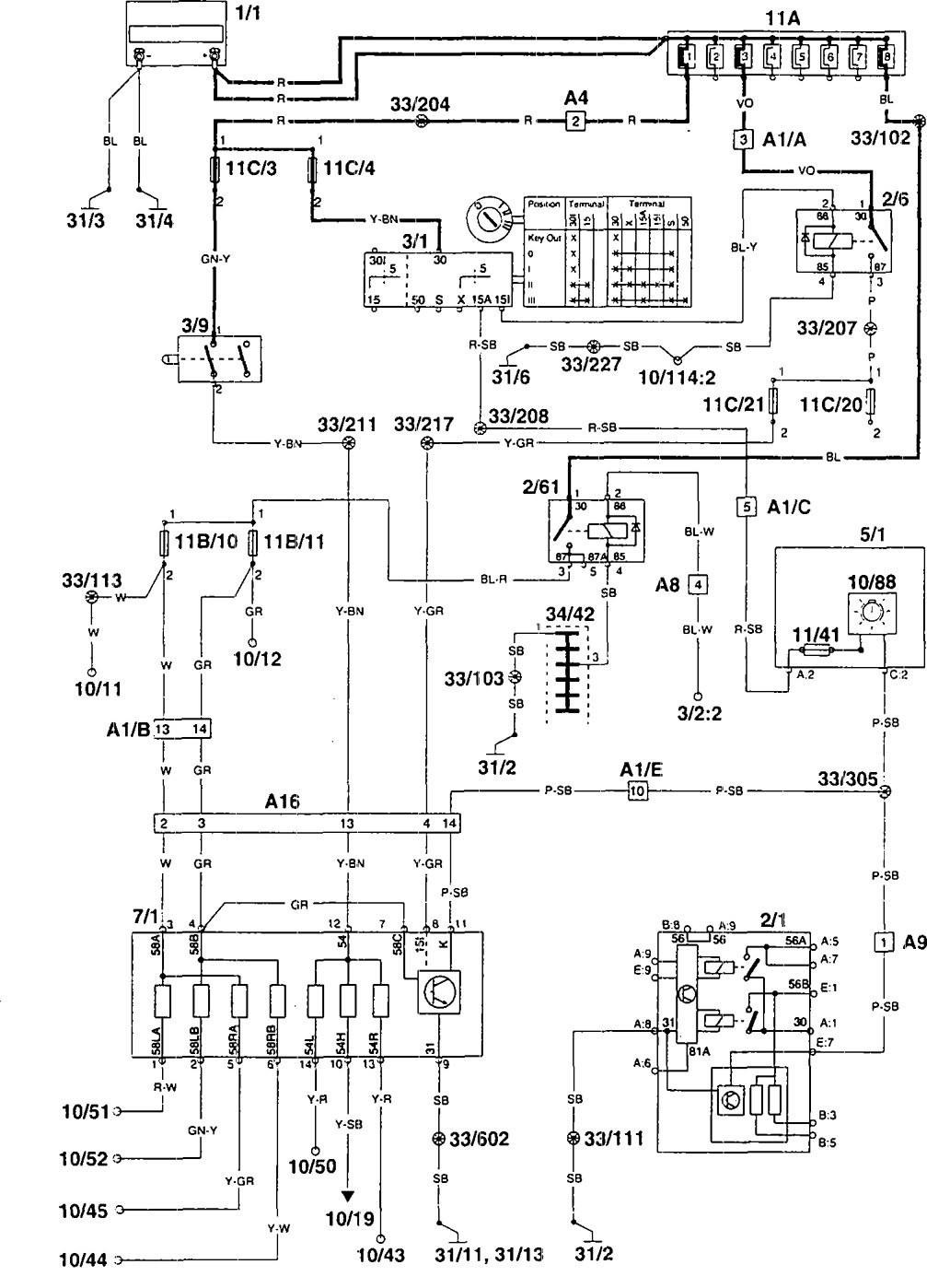 Volvo 960 (1995) - wiring diagrams - lamp out warning - Carknowledge.info | Volvo 960 Wiring Diagram 1995 |  | Carknowledge.info