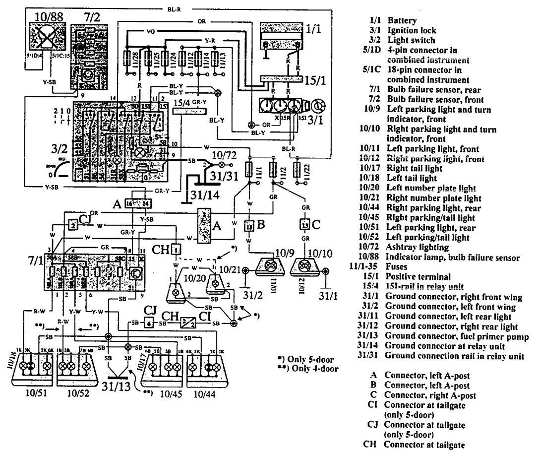 volvo 960  1992 - 1994  - wiring diagrams - license plate lamp