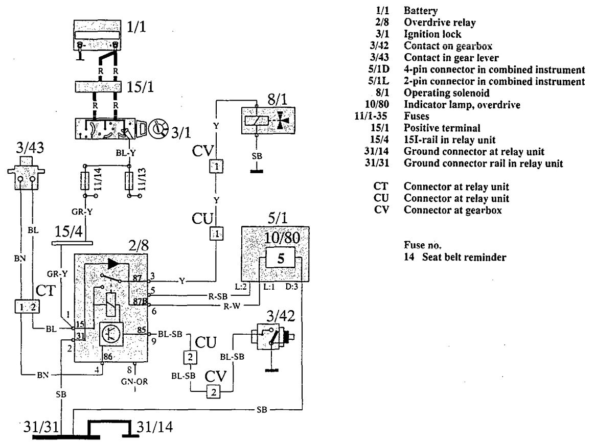 Volvo 960  1992 - 1994  - Wiring Diagrams - Overdrive Controls