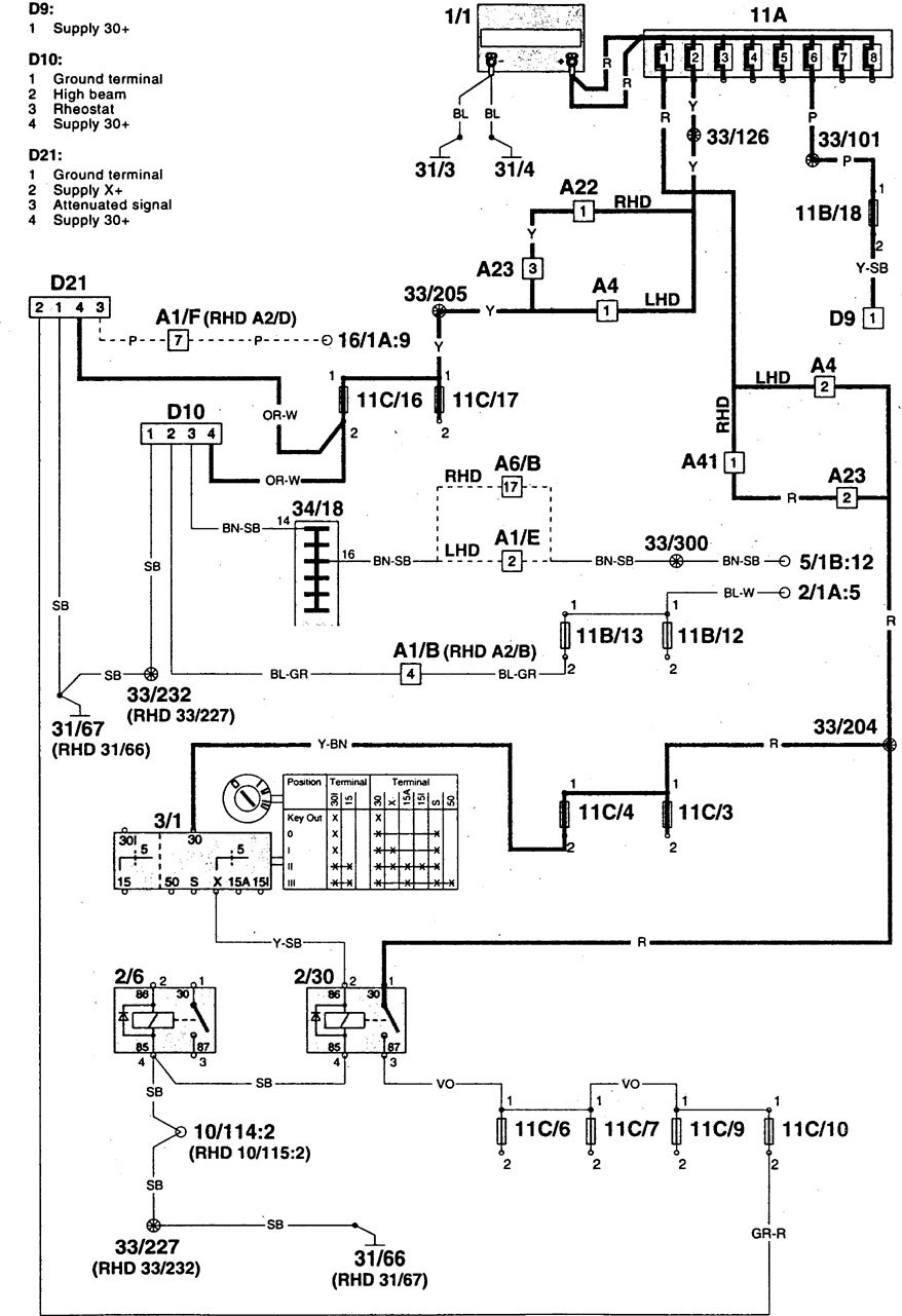 Volvo 960 Wiring Diagram 1995 Books Of Saturn Lw300 Engine Piston Diagrams Power Auxiliary Outlet Rh Carknowledge Info
