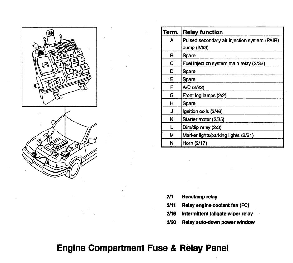 volvo 960  1995  - wiring diagrams - relay
