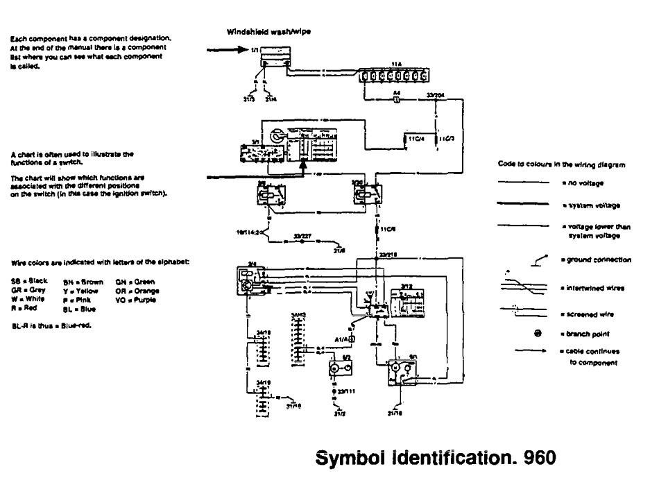 Volvo 960 (1995) - wiring diagrams - symbol ID - CARKNOWLEDGE on volvo s80 transmission wiring diagram, volvo logo on car, circuit diagram symbols,