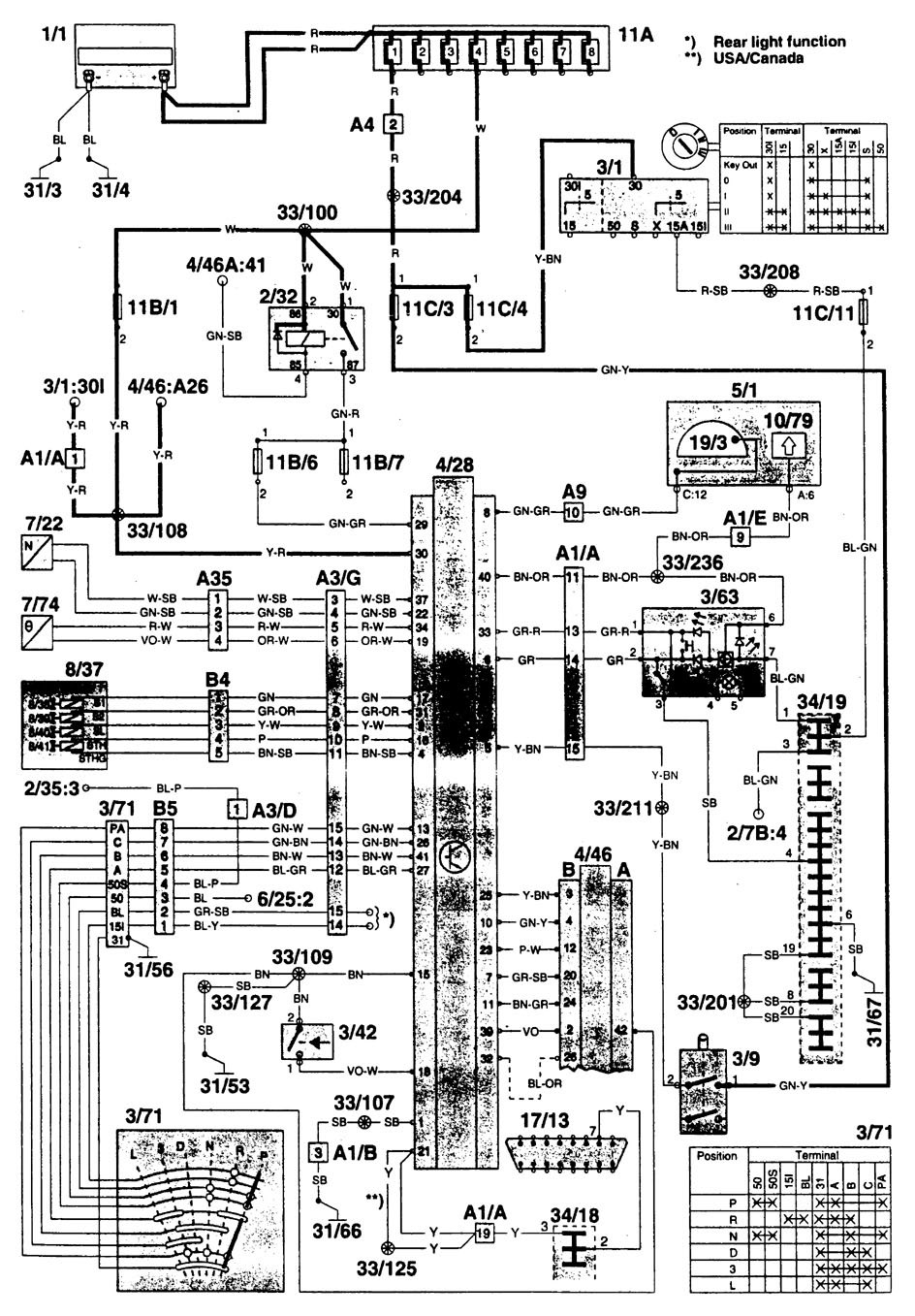 Wiring Diagram Volvo 960 : Volvo  wiring diagrams transmission controls