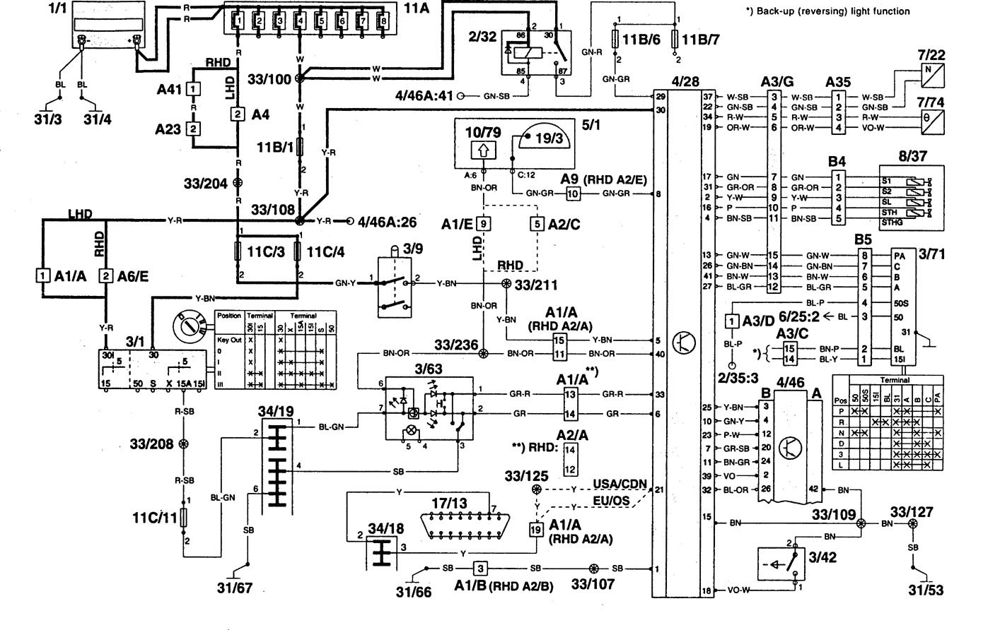 volvo 960 (1995) – wiring diagrams – transmission controls