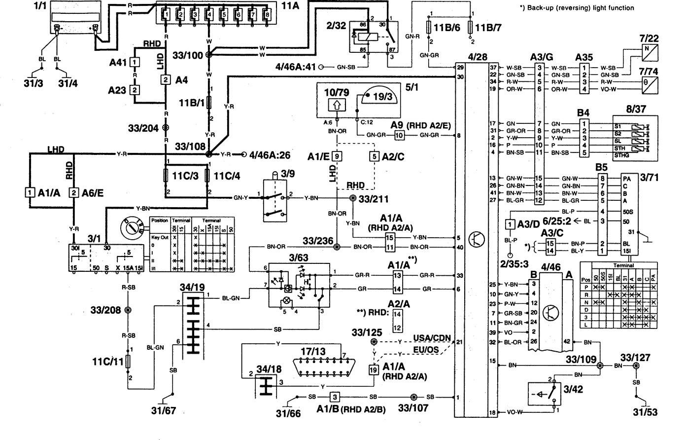 1995 Volvo 960 Wiring Diagram 2011 Nissan Xterra Engine Diagram For Wiring Diagram Schematics