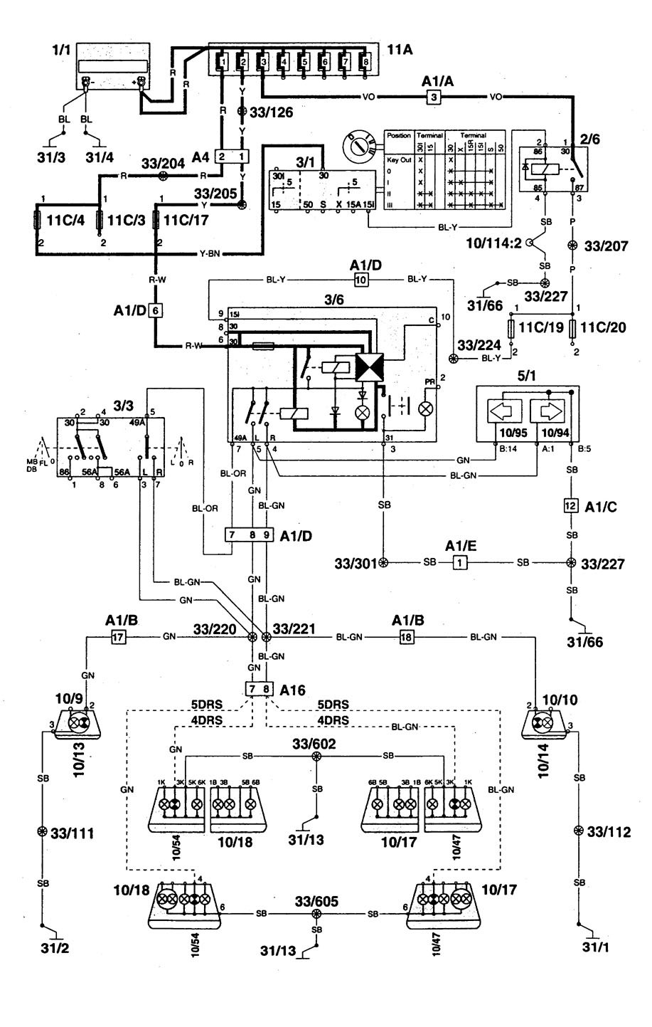 Volvo 960 1995 wiring diagrams turn signal lamp