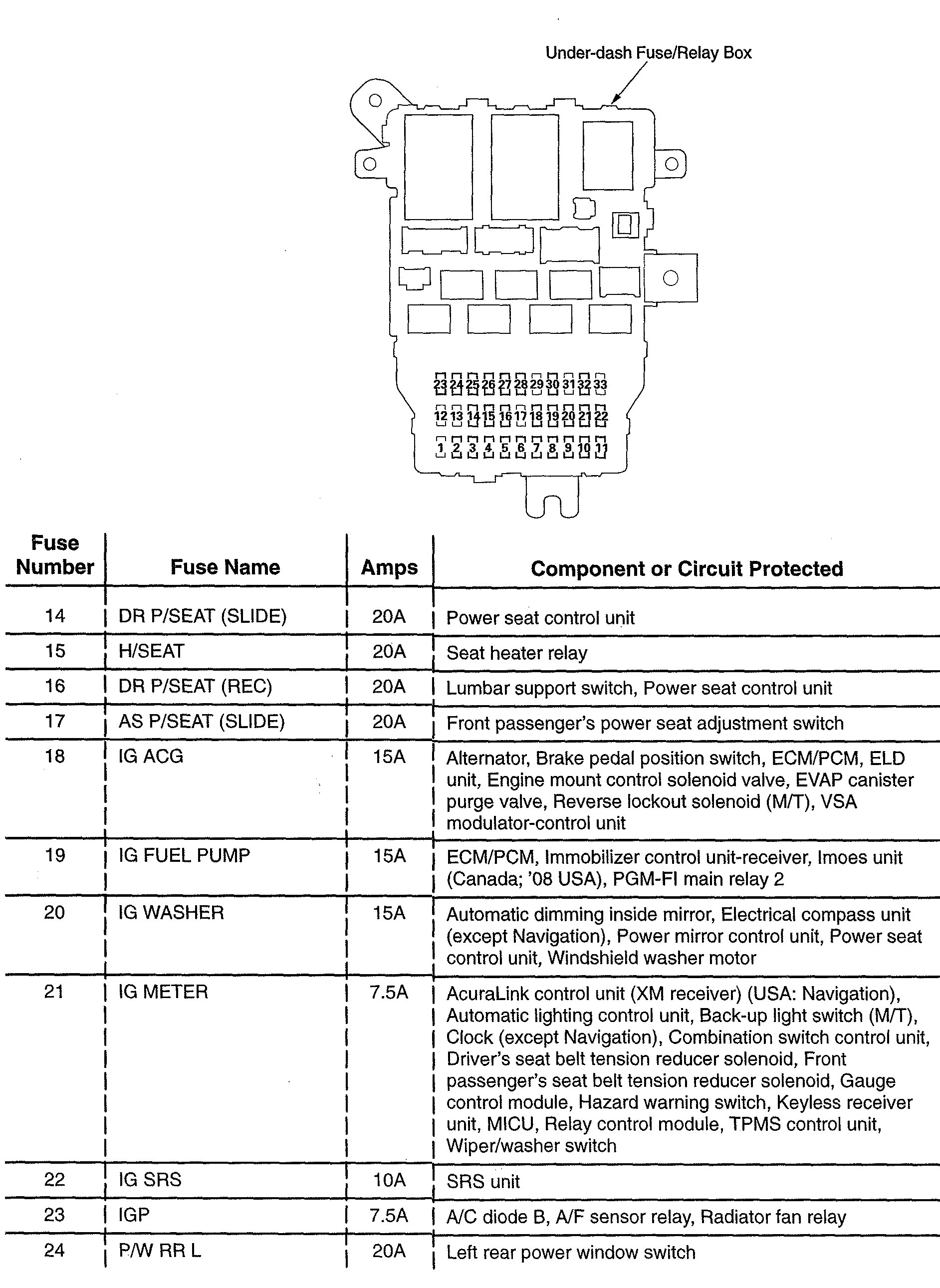 acura tl - wiring diagram fuse (part 2)