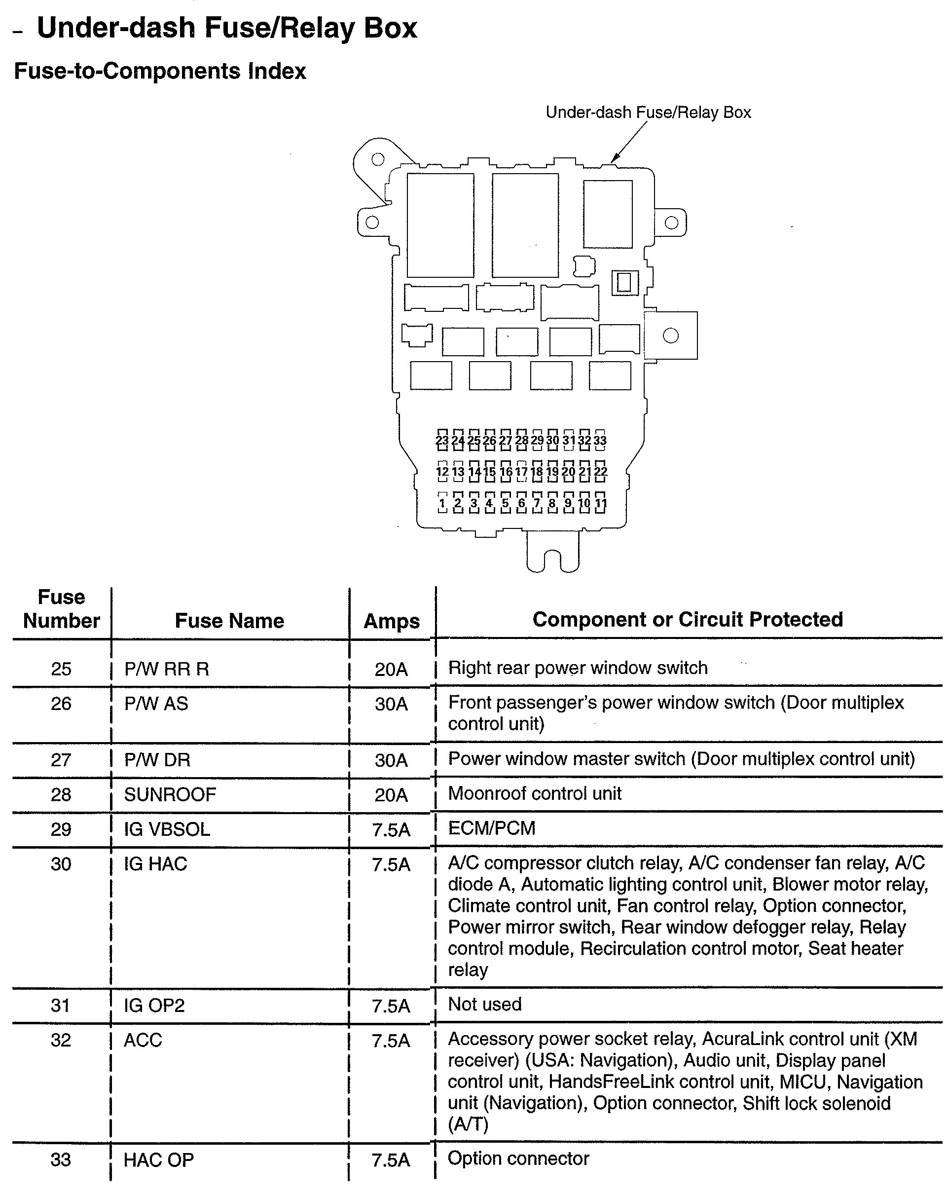 2008 Acura Tl Fuse Box Diagram Another Blog About Wiring Mdx 2010 Rear Diagrams Panel Carknowledge Rl