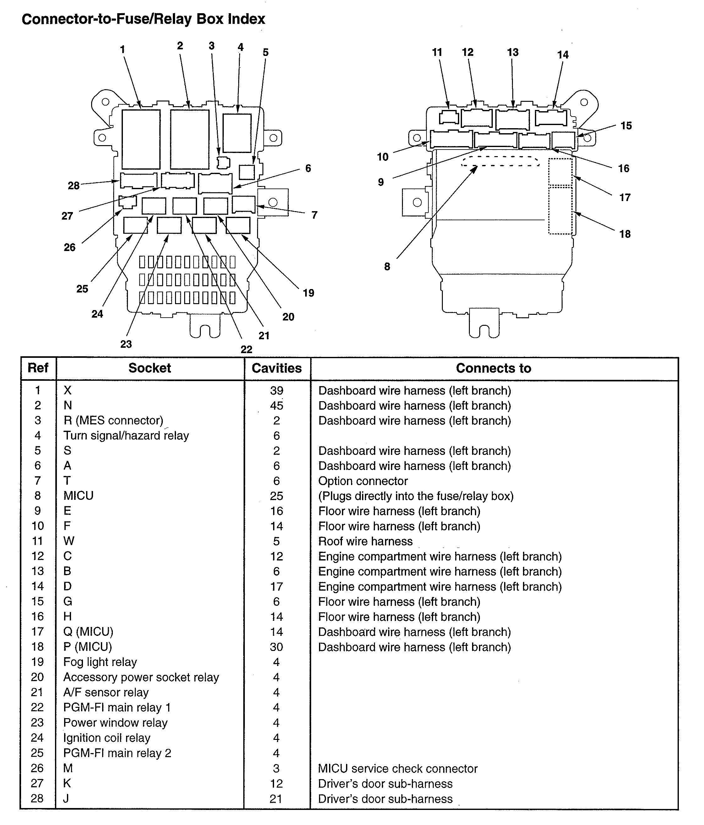Acura Cl Fuse Diagram Best Wiring Diagram