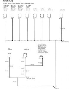 acura tl - wiring diagram - ground - distribution (part 2)