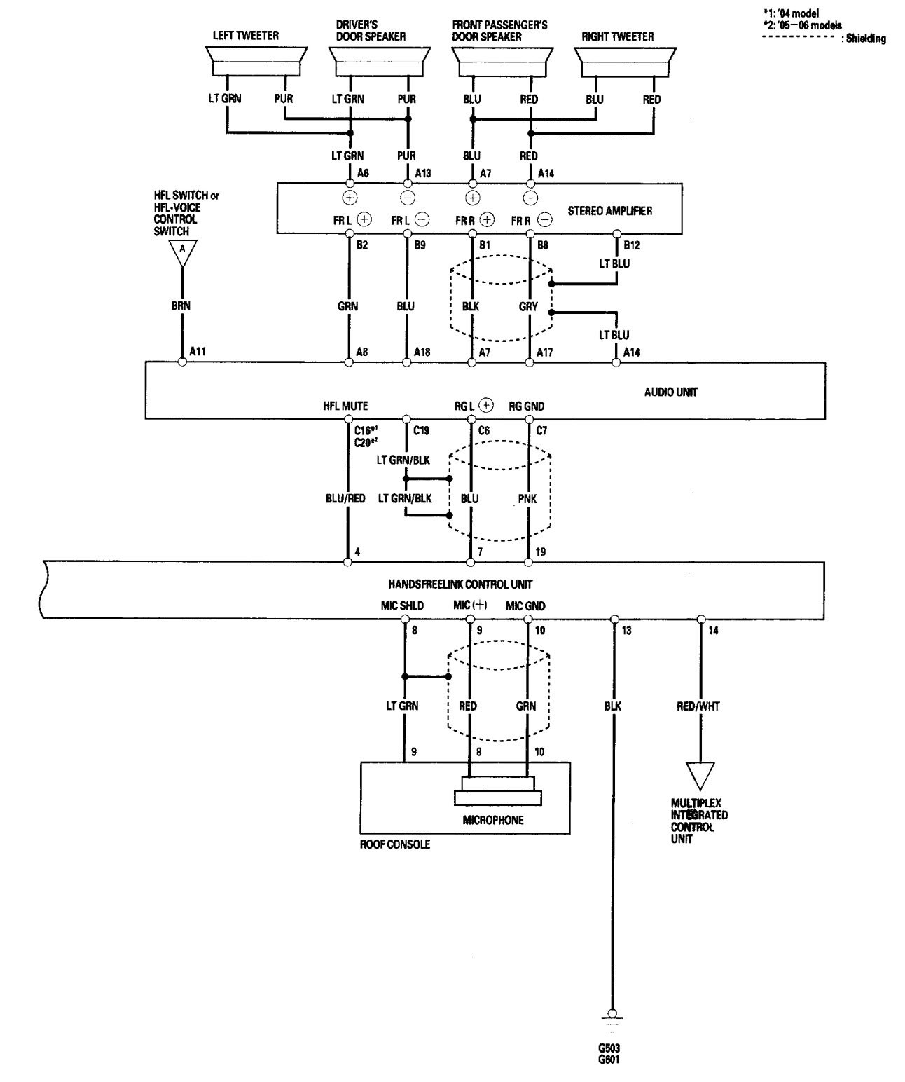 2006 Acura Tl Engine Diagram Ignition Data Schema Schematic Of 2004 Mdx Free Image About Wiring And Kia Sportage Diagrams Auto 2003 02 Sensor 2005