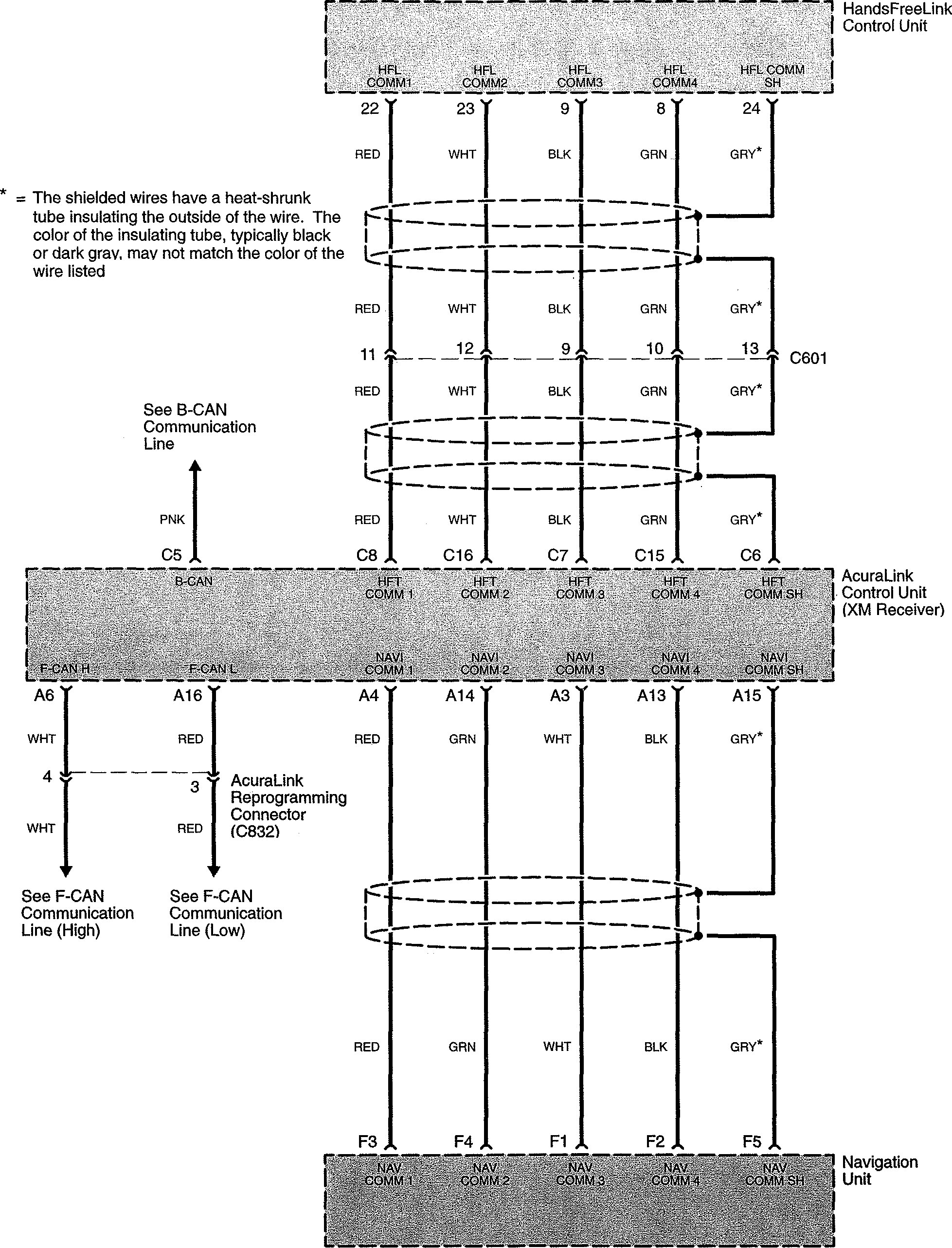 acura tl - wiring diagram - hands free link system (part 6)
