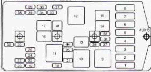Oldsmobile Silhouette 1998 Fuse Box Diagram Carknowledge