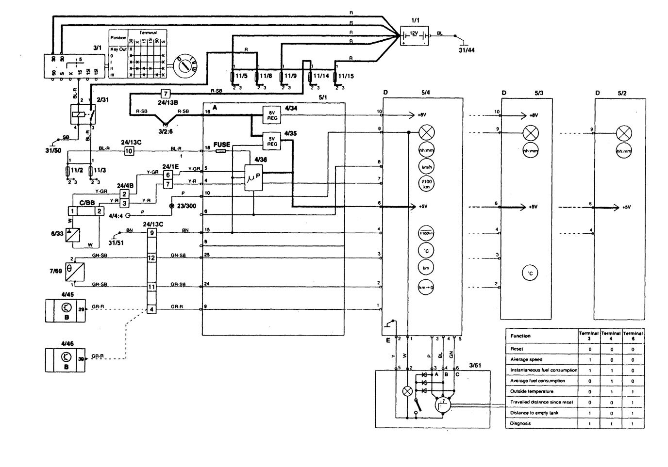 volvo 850  1997  - wiring diagrams - clock