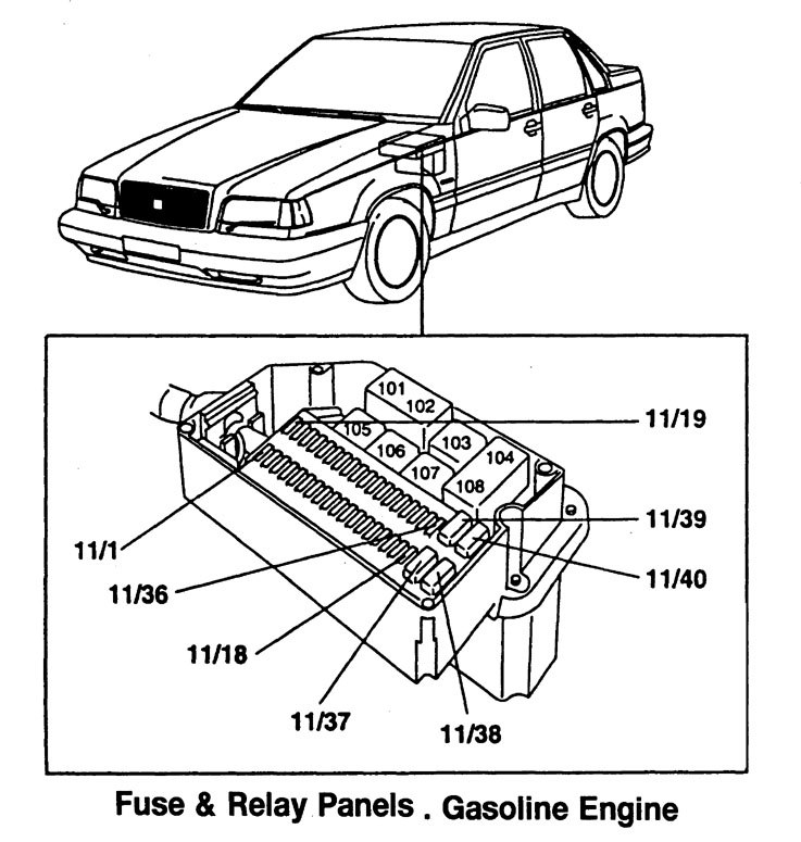 Volvo 850 (1997) - wiring diagrams - fuse panel - Carknowledge.infoCarknowledge.info