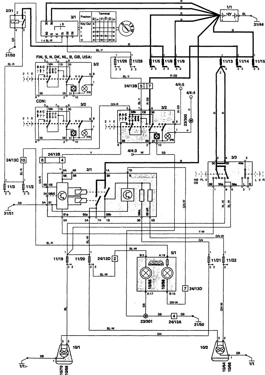 Volvo 850 1997 Wiring Diagrams Headlamps Carknowledge