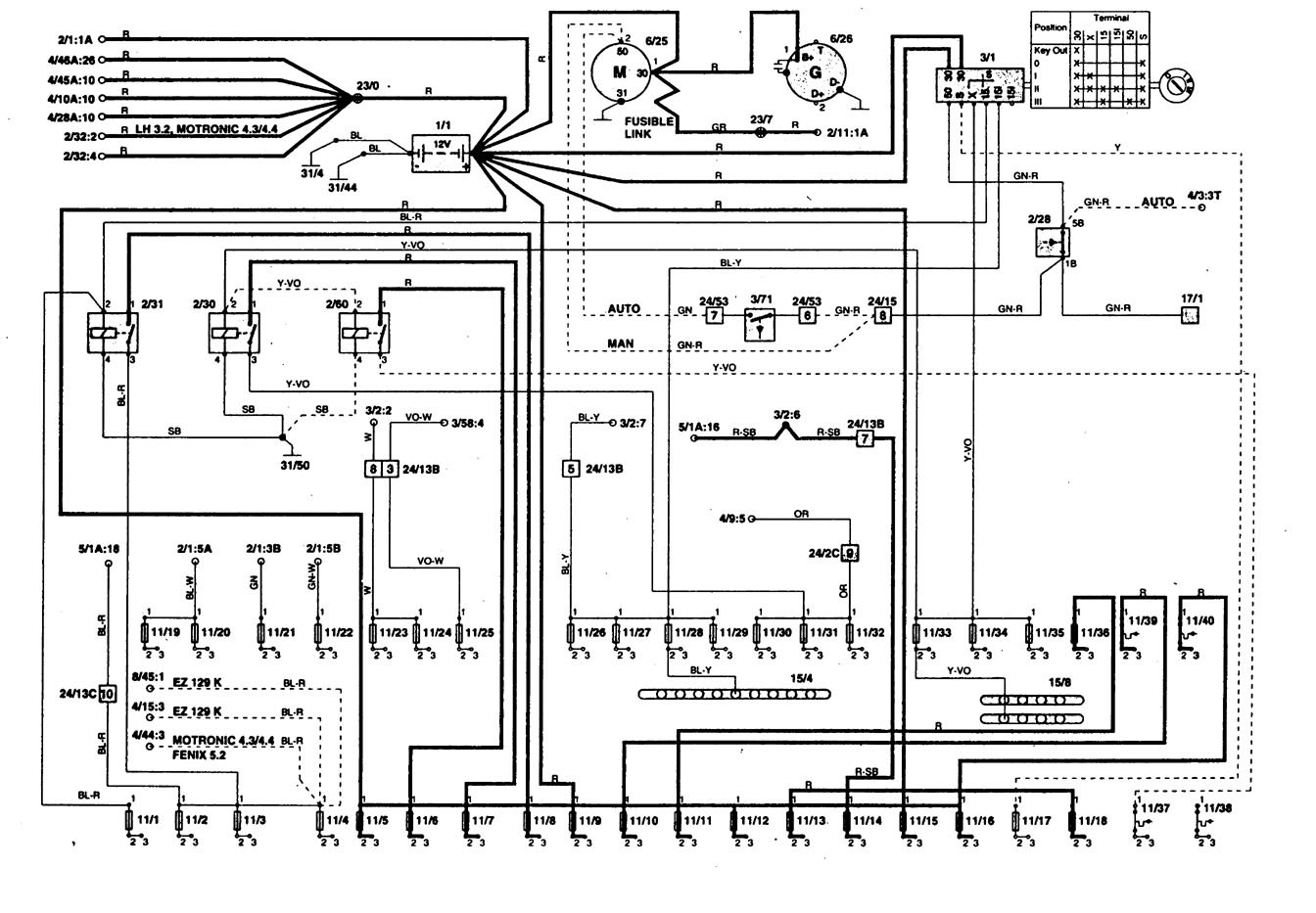 Volvo 850 1997 Wiring Diagrams Power Distribution