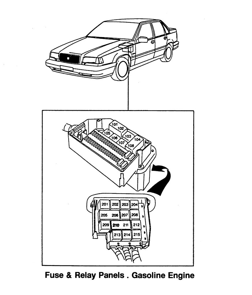 Volvo 850  1997  - Wiring Diagrams - Relays