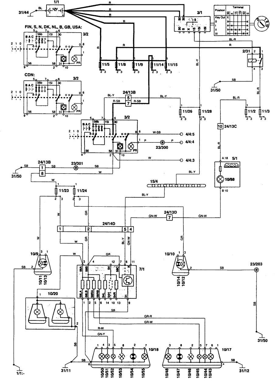 1997 Volvo 850 Wiring Diagram - wiring diagram circuit-center -  circuit-center.teglieromane.it | Volvo 850 Wiring Diagram |  | Teglie Romane