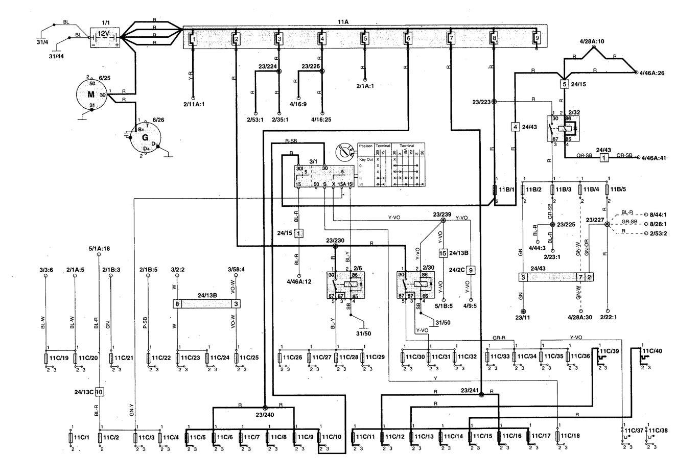 volvo s70  1998  - wiring diagrams