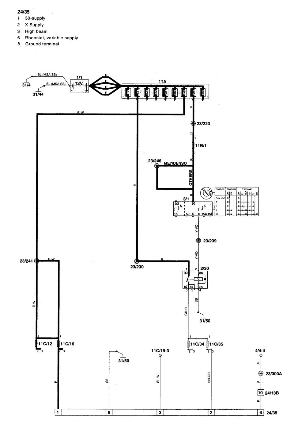 Volvo V70  1999  - Wiring Diagrams