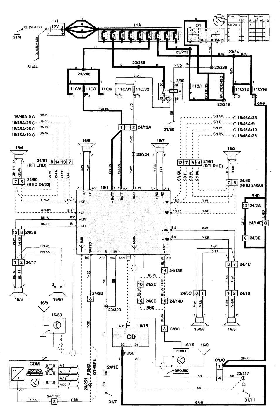 Wiring Diagram Volvo V70 1998 - And Wiring Diagram bear-runner -  bear-runner.ristorantebotticella.itHello!