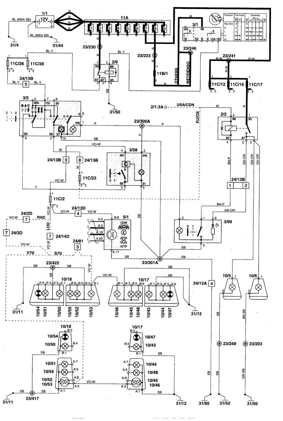 volvo v70  1998 - 1999  - wiring diagrams