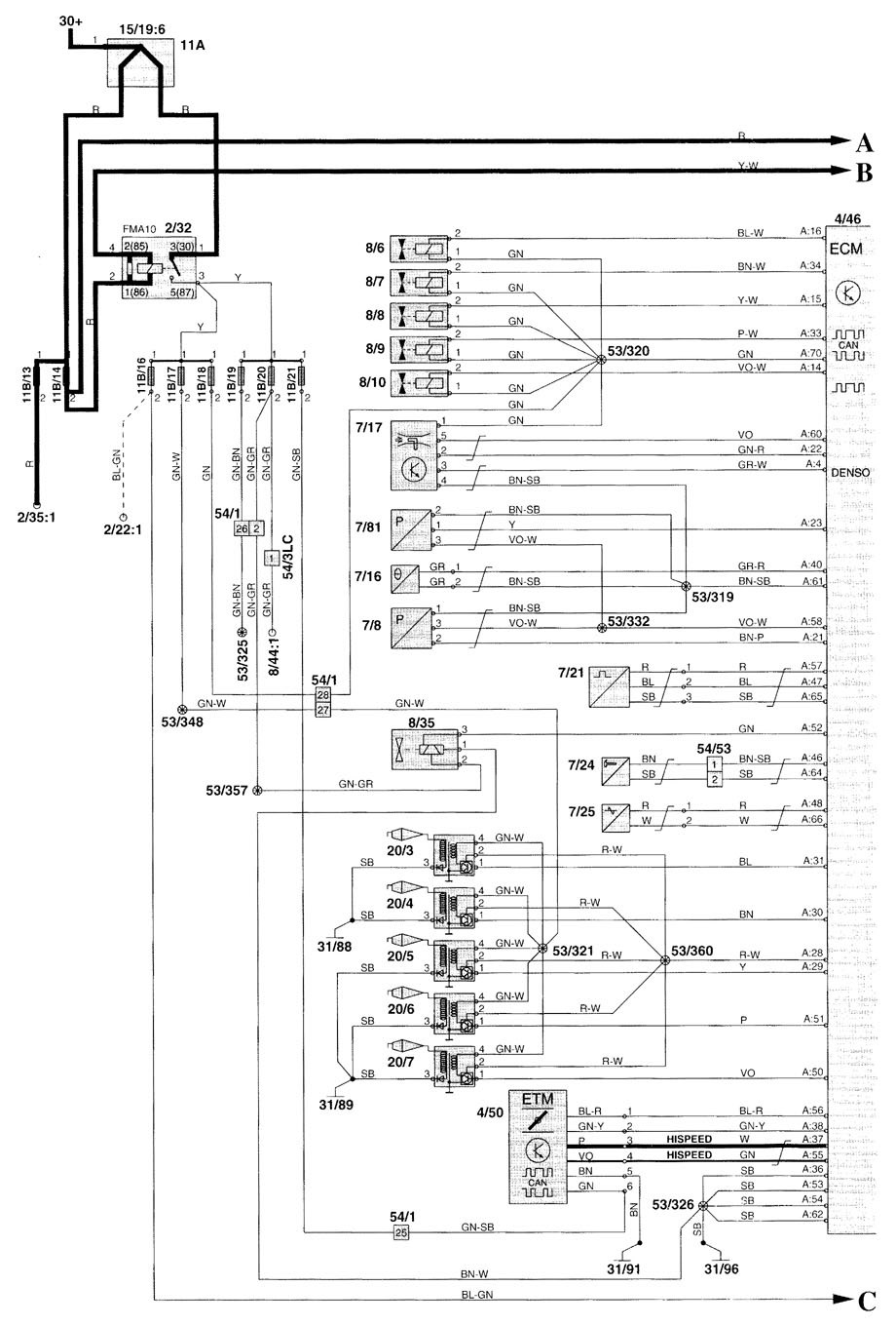 ... Volvo V70 - wiring diagram - fuel control (part 2)