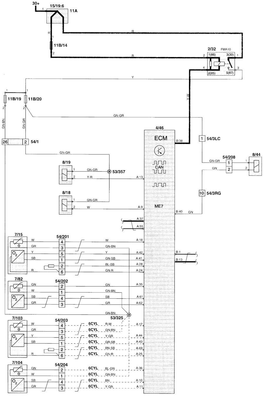 Volvo V70  2000  - Wiring Diagrams