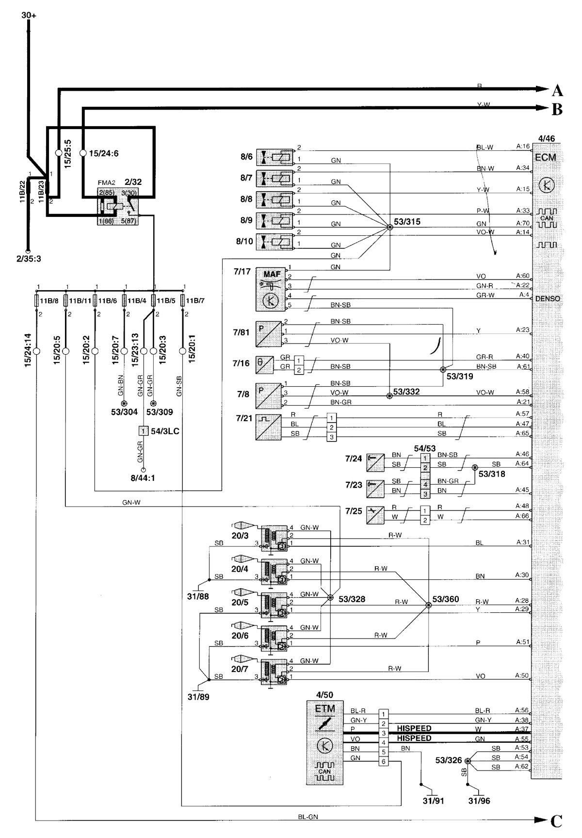 volvo v70  2001  - wiring diagrams - fuel controls