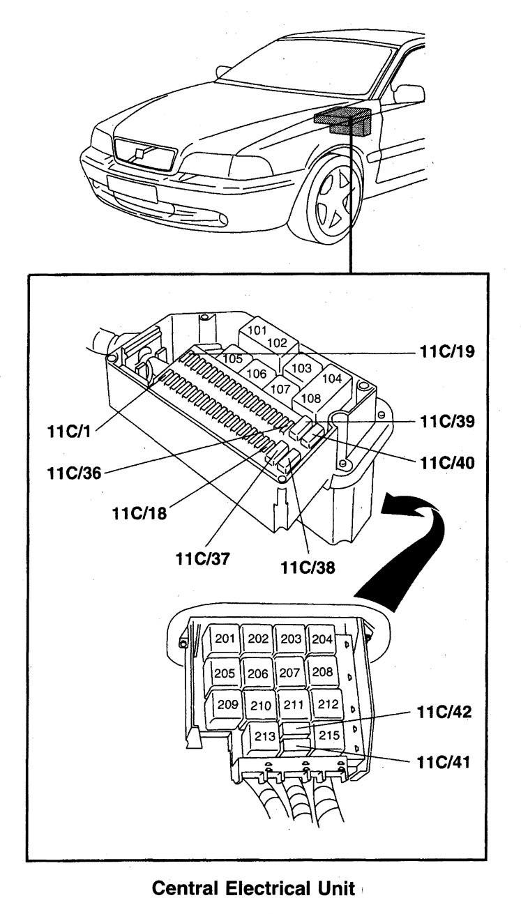 Volvo V70 1998 Wiring Diagrams Fuse Panel Carknowledge Box Diagram Part 1