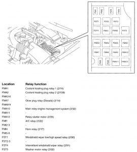 volvo v70  2000  - wiring diagrams - fuse panel