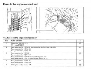 volvo v70 (2002) wiring diagrams fuse panel carknowledge volvo v70 wiring diagram 2006 volvo v70 wiring diagram fuse panel (part 1)