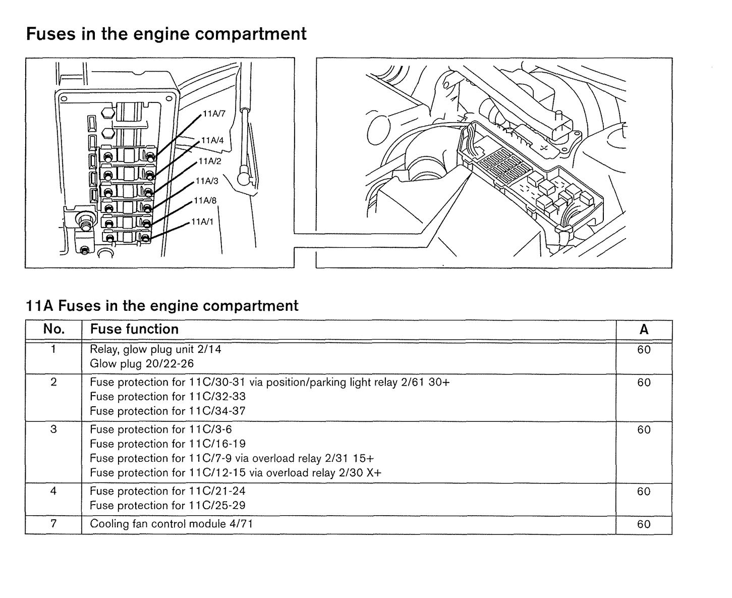 Volvo C70 Engine Compartment Fuse Box Diagram