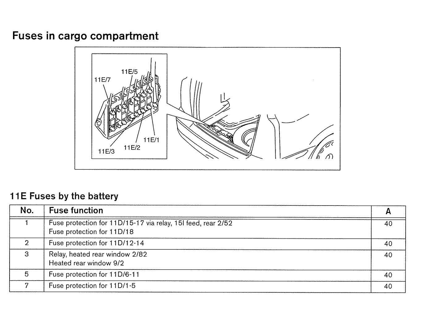Volvo V70 2002 Wiring Diagrams Fuse Panel Carknowledge Box Diagram Part 10