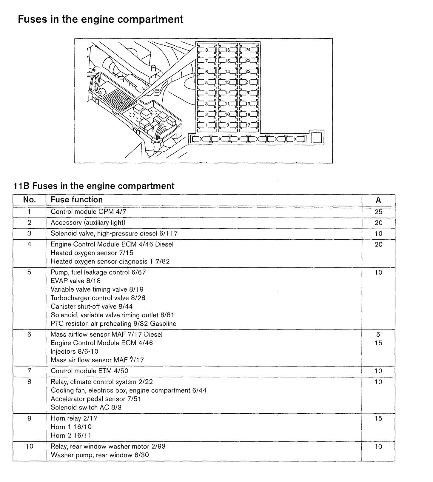 Bmw 323i Fuse Box Diagrams Wiring Library 2007 Volvo S60 Diagram 2002 Diy U2022