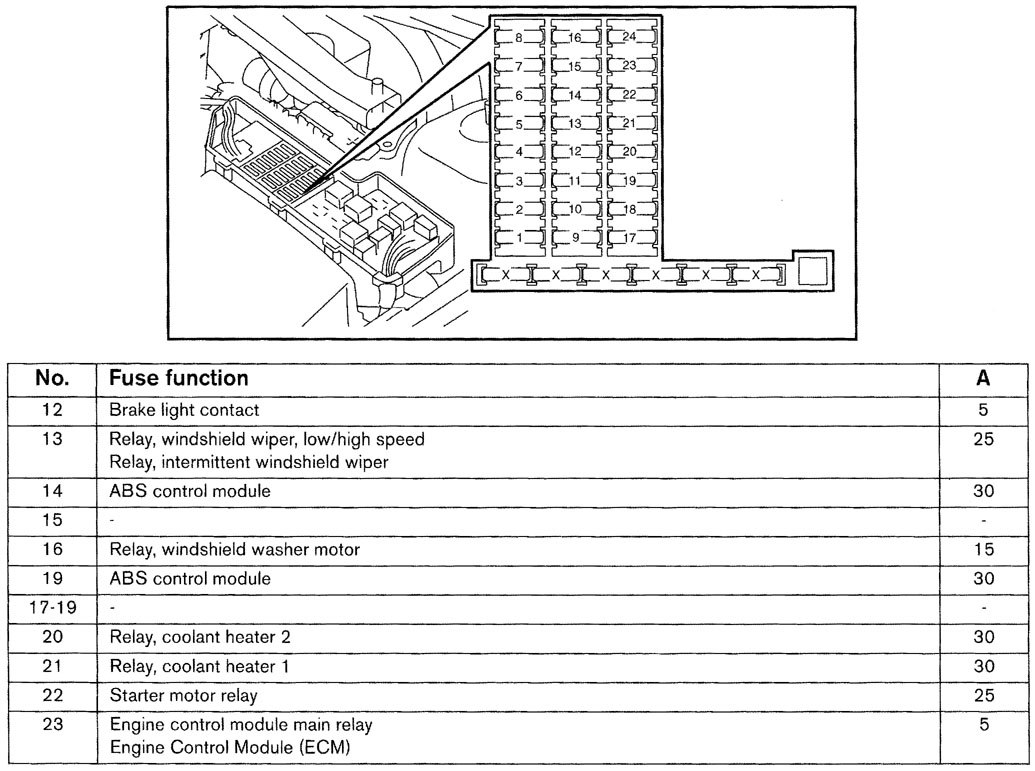 Volvo V70 2001 Wiring Diagrams Fuse Panel Carknowledge Xc70 Box Diagram Part 3