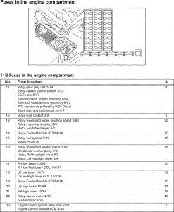Volvo V70 2002 Wiring Diagrams Fuse Panel Carknowledge Info