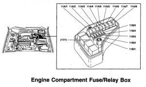 Volvo V70 - wiring diagram - fuse panel (part 4)