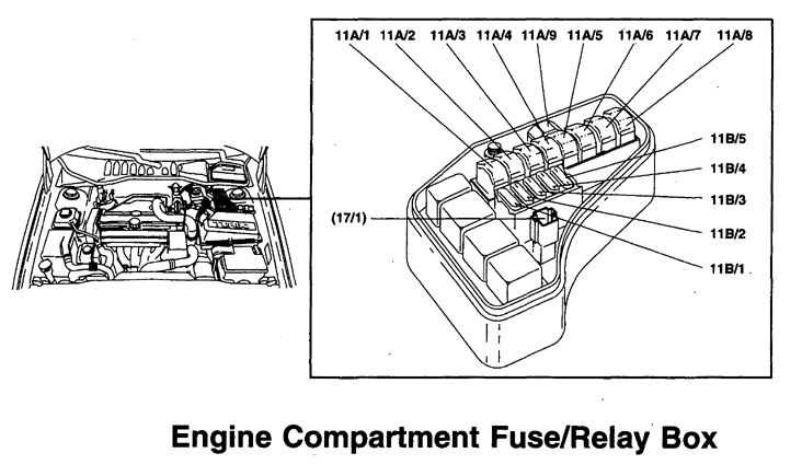 fuse diagram for 1998 volvo v70 volvo v70  1998  wiring diagrams fuse panel carknowledge info  volvo v70  1998  wiring diagrams