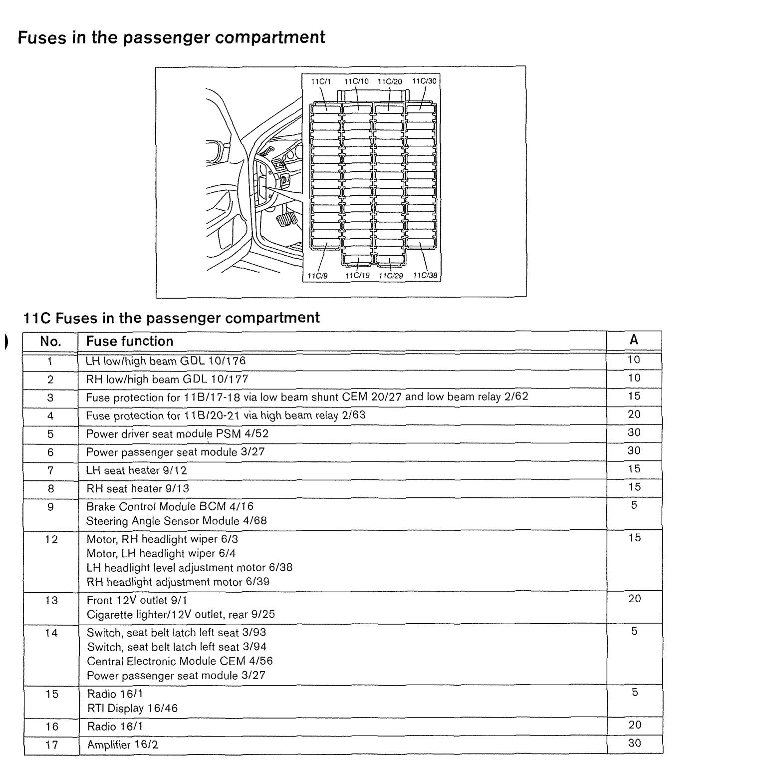 2002 volvo wiring diagrams volvo v70 (2002) - wiring diagrams - fuse panel - carknowledge #14